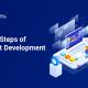 eight_easy_steps_of_produt_development_scrum_digital_blog-01